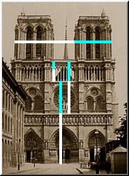 Phi and the Golden Section were used in Notre Dame
